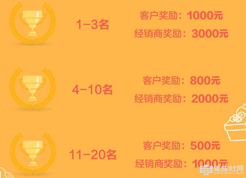 奥田集成灶最美厨房评选即日开始 千元红包等你来拿