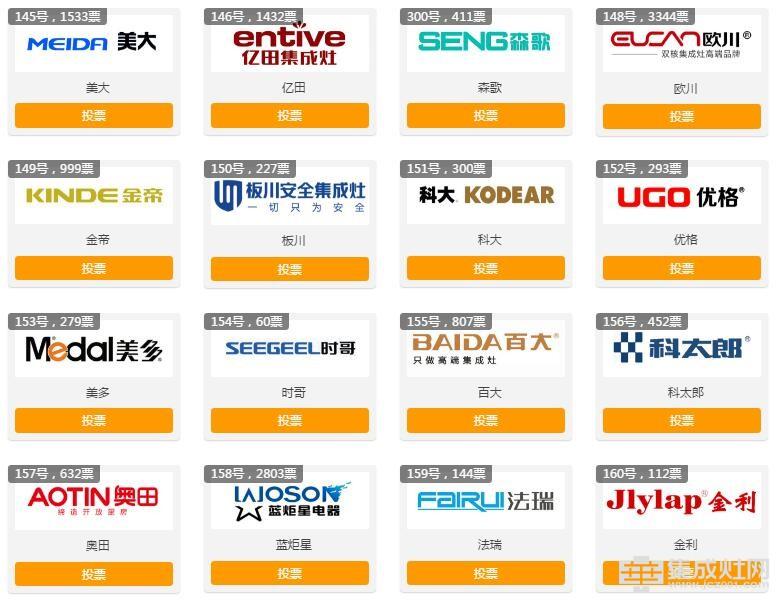 集成灶十大品牌投票倒计时 谁将引领行业新标杆