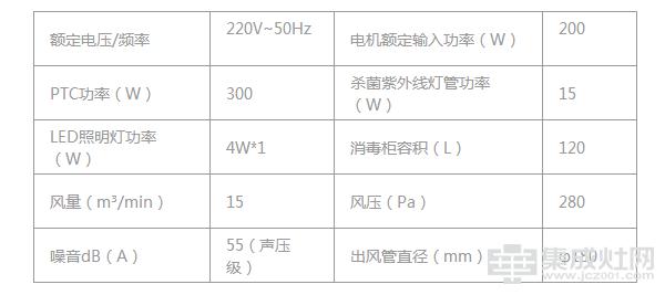 帅丰集成灶至尊系列GT-3B-90G1