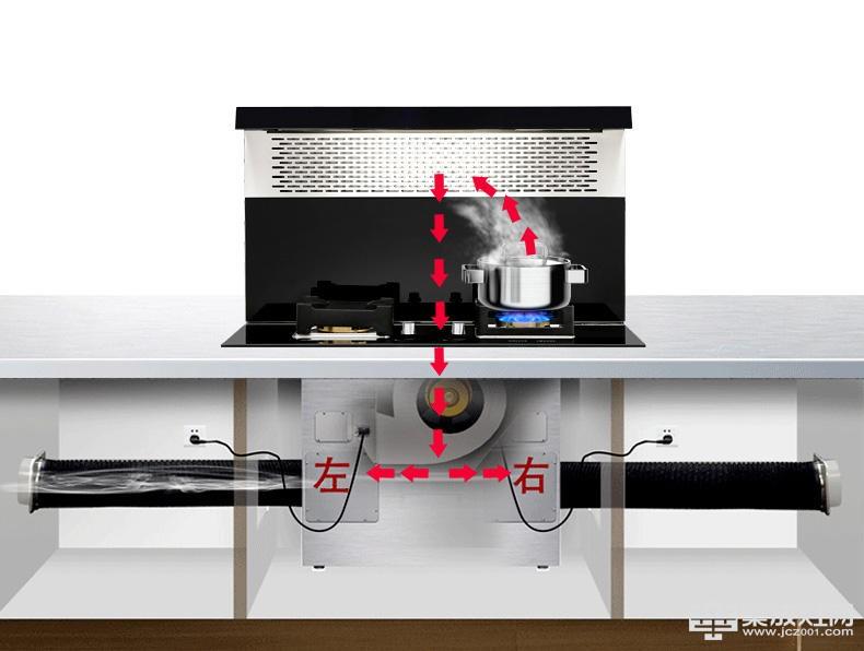 尚品分体式集成灶:想做开放式大厨房必须先配备这个神器