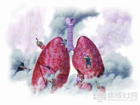 选择集成灶 别让肺癌危害你的健康