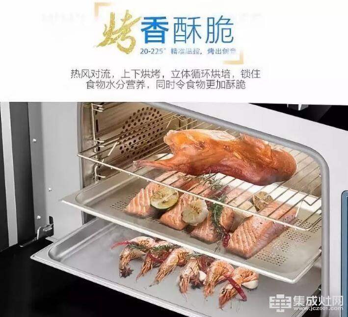欧家集成灶:集成灶将会是中国未来厨房的大势所趋吗