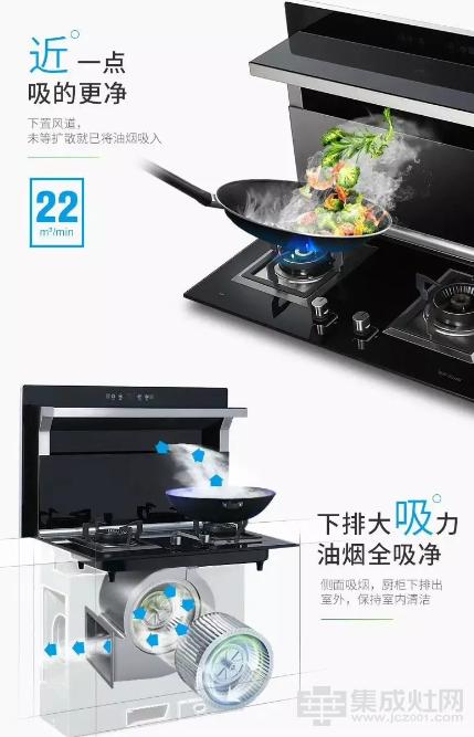 2035年的厨房灶具会是什么样 博净分体式集成灶大胆畅想一下