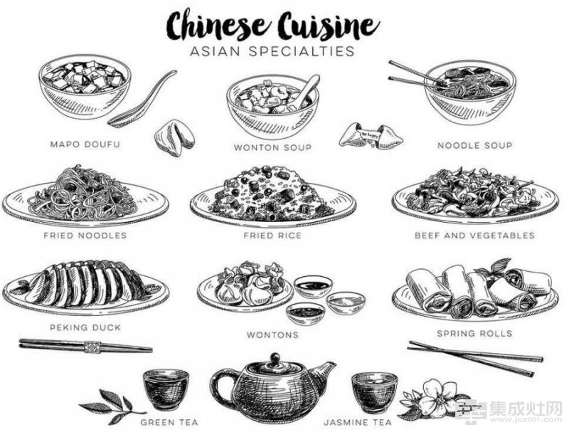 最适合中国式厨房的神器:集成灶