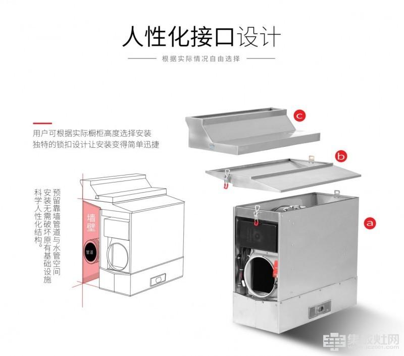 尚品集成灶:小专利大智慧 新时代创科技