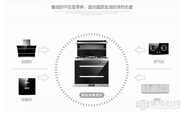 厨品乐:集成灶与传统烟灶的区别 哪个更好