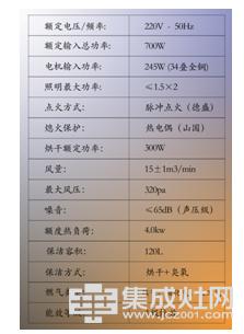 """川皇集成灶""""热款""""推荐"""