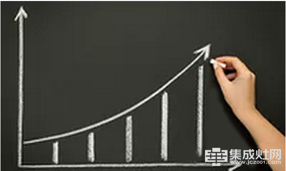 欧家集成灶:如何增加集成灶加盟店的销售额