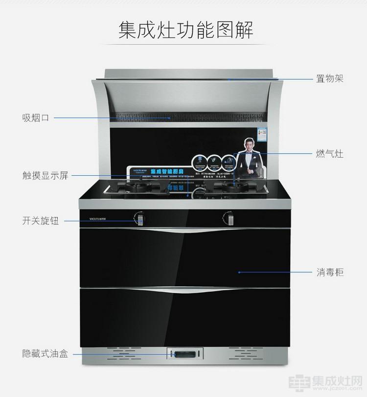 威可多集成灶W900E-1_24