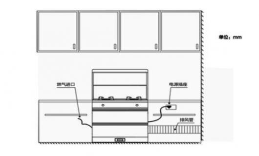 金铂尼:关于集成灶的插口 你家预留的位置对吗