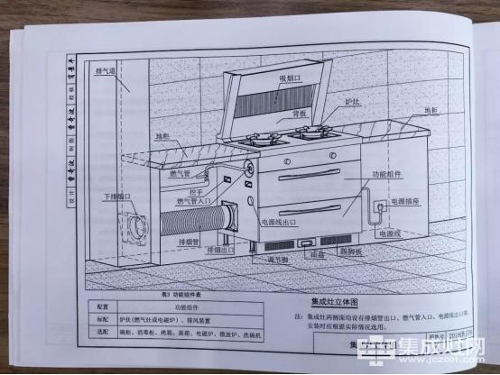 金帝参编集成灶住宅厨房建筑标准,集成灶将成为厨房标配!(6)430