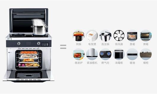 帅丰集成灶:年底装修厨房 这一步千万不能省