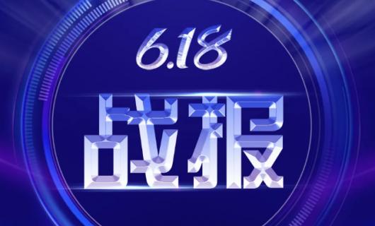 2020年618狂欢落下帷幕 奥田集成灶TOP1 奥田旗舰店店铺交易额同比增长133.67%