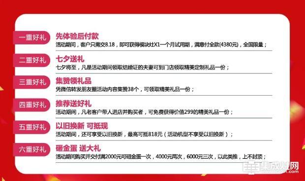 """贺喜集成灶""""818超级品牌日""""河南启动会今日培训进行中"""