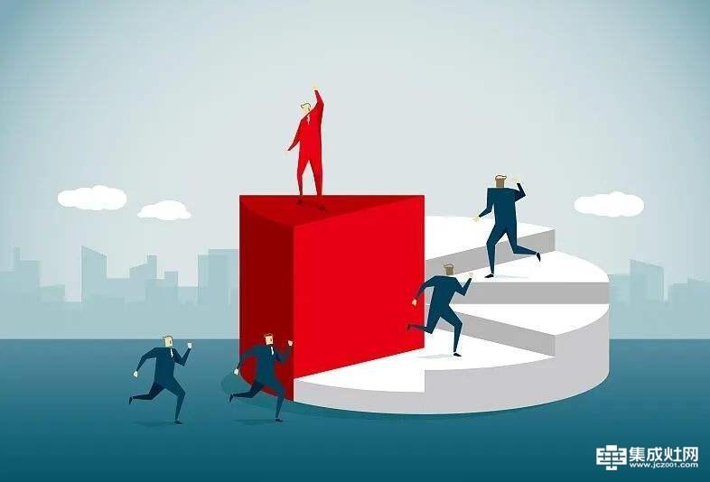 市场规模连年增长,集成灶企业迎来上市潮!